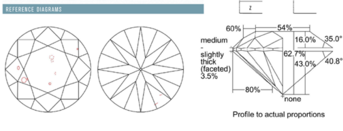 GIA plotting diagram SI2 diamond