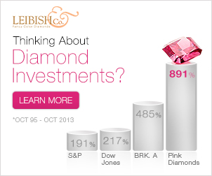 Fancy Colored Diamonds Investment