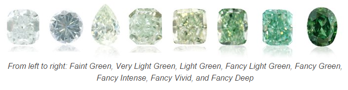 Fancy Pure Green Colored Diamonds With 8 Color Intensity Grades