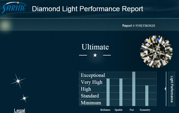 Sarine Diamond Light Performance Report Ultimate 1