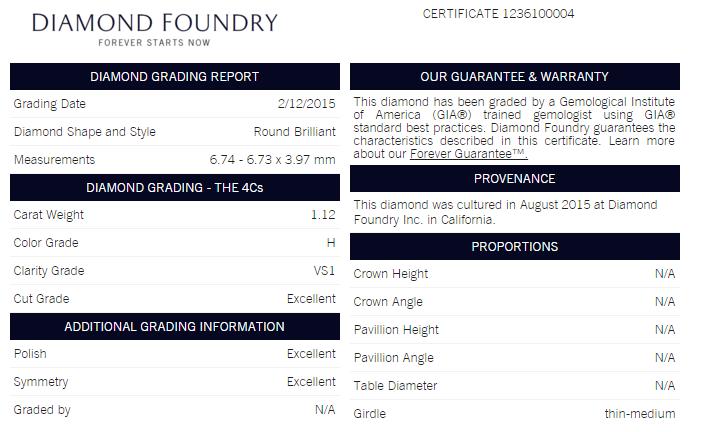 Diamond Foundry Diamond Certificate