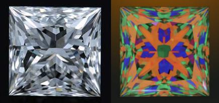 BGD Signature Princess Cut Diamond