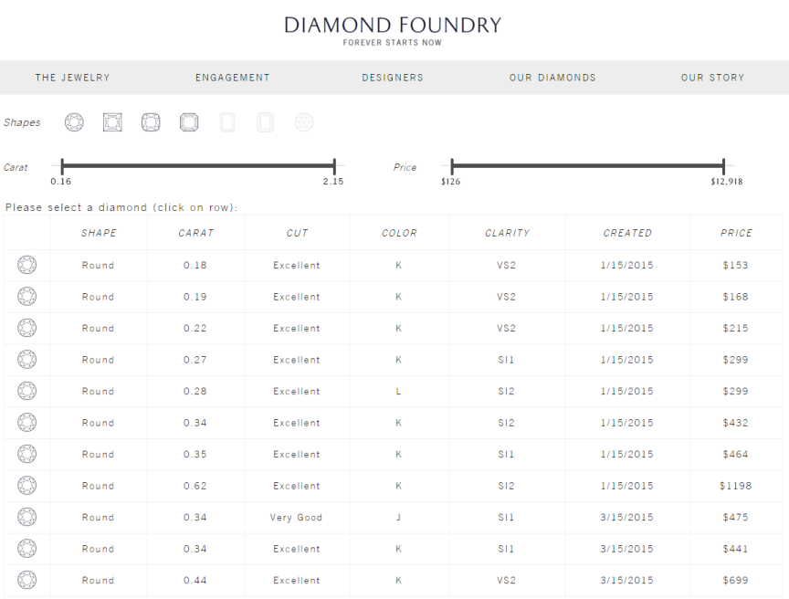 Diamond Foundry Diamond Selection